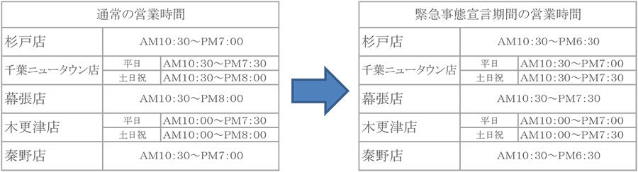 営業時間-緊急事態宣言1都3県20210301.jpg